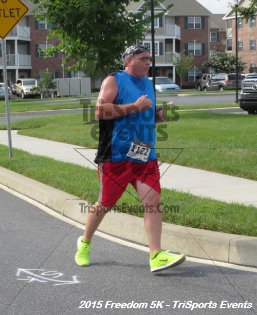 Freedom 5K Run/Walk<br><br><br><br><a href='http://www.trisportsevents.com/pics/15_Freedom_5K_075.JPG' download='15_Freedom_5K_075.JPG'>Click here to download.</a><Br><a href='http://www.facebook.com/sharer.php?u=http:%2F%2Fwww.trisportsevents.com%2Fpics%2F15_Freedom_5K_075.JPG&t=Freedom 5K Run/Walk' target='_blank'><img src='images/fb_share.png' width='100'></a>