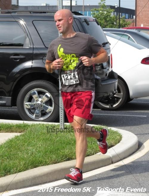 Freedom 5K Run/Walk<br><br><br><br><a href='http://www.trisportsevents.com/pics/15_Freedom_5K_130.JPG' download='15_Freedom_5K_130.JPG'>Click here to download.</a><Br><a href='http://www.facebook.com/sharer.php?u=http:%2F%2Fwww.trisportsevents.com%2Fpics%2F15_Freedom_5K_130.JPG&t=Freedom 5K Run/Walk' target='_blank'><img src='images/fb_share.png' width='100'></a>
