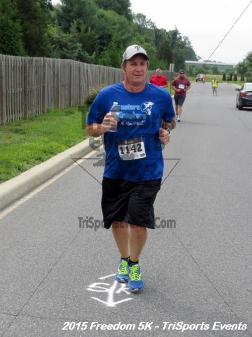Freedom 5K Run/Walk<br><br><br><br><a href='http://www.trisportsevents.com/pics/15_Freedom_5K_251.JPG' download='15_Freedom_5K_251.JPG'>Click here to download.</a><Br><a href='http://www.facebook.com/sharer.php?u=http:%2F%2Fwww.trisportsevents.com%2Fpics%2F15_Freedom_5K_251.JPG&t=Freedom 5K Run/Walk' target='_blank'><img src='images/fb_share.png' width='100'></a>
