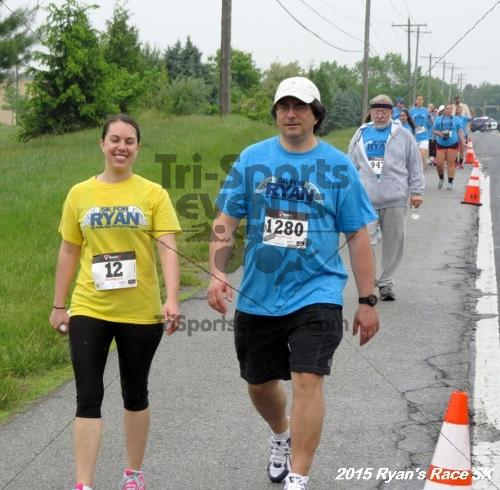 Ryan's Race 5K<br><br><br><br><a href='http://www.trisportsevents.com/pics/15_Ryan's_Race_5K_093.JPG' download='15_Ryan's_Race_5K_093.JPG'>Click here to download.</a><Br><a href='http://www.facebook.com/sharer.php?u=http:%2F%2Fwww.trisportsevents.com%2Fpics%2F15_Ryan's_Race_5K_093.JPG&t=Ryan's Race 5K' target='_blank'><img src='images/fb_share.png' width='100'></a>