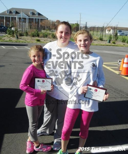 Turkey Trot 5K Run/Walk<br><br><br><br><a href='http://www.trisportsevents.com/pics/15_Turkey_Trot_5K_234.JPG' download='15_Turkey_Trot_5K_234.JPG'>Click here to download.</a><Br><a href='http://www.facebook.com/sharer.php?u=http:%2F%2Fwww.trisportsevents.com%2Fpics%2F15_Turkey_Trot_5K_234.JPG&t=Turkey Trot 5K Run/Walk' target='_blank'><img src='images/fb_share.png' width='100'></a>