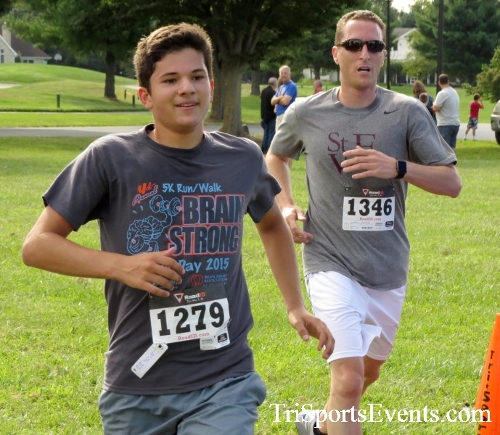 BrainStrong 5K Run/Walk<br><br><br><br><a href='https://www.trisportsevents.com/pics/16_BrainStrong_5K_087.JPG' download='16_BrainStrong_5K_087.JPG'>Click here to download.</a><Br><a href='http://www.facebook.com/sharer.php?u=http:%2F%2Fwww.trisportsevents.com%2Fpics%2F16_BrainStrong_5K_087.JPG&t=BrainStrong 5K Run/Walk' target='_blank'><img src='images/fb_share.png' width='100'></a>