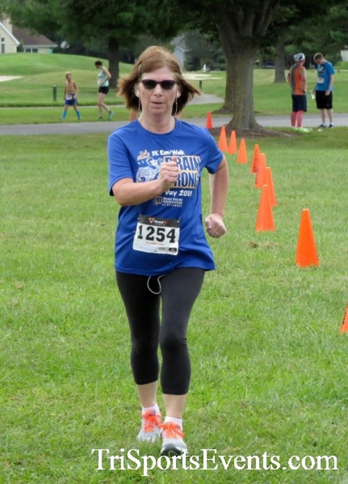 BrainStrong 5K Run/Walk<br><br><br><br><a href='https://www.trisportsevents.com/pics/16_BrainStrong_5K_170.JPG' download='16_BrainStrong_5K_170.JPG'>Click here to download.</a><Br><a href='http://www.facebook.com/sharer.php?u=http:%2F%2Fwww.trisportsevents.com%2Fpics%2F16_BrainStrong_5K_170.JPG&t=BrainStrong 5K Run/Walk' target='_blank'><img src='images/fb_share.png' width='100'></a>