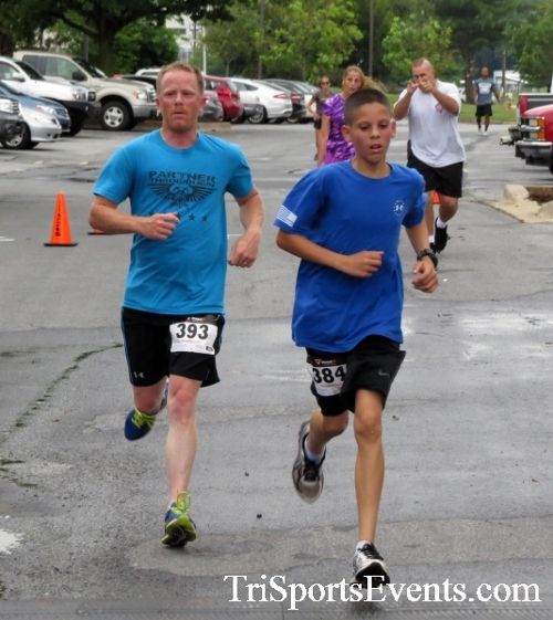 Crossfit Dover 5K Run/Walk & 1.5 Mile Fitness Challenge<br><br><br><br><a href='https://www.trisportsevents.com/pics/16_CrossFit_5K_100.JPG' download='16_CrossFit_5K_100.JPG'>Click here to download.</a><Br><a href='http://www.facebook.com/sharer.php?u=http:%2F%2Fwww.trisportsevents.com%2Fpics%2F16_CrossFit_5K_100.JPG&t=Crossfit Dover 5K Run/Walk & 1.5 Mile Fitness Challenge' target='_blank'><img src='images/fb_share.png' width='100'></a>