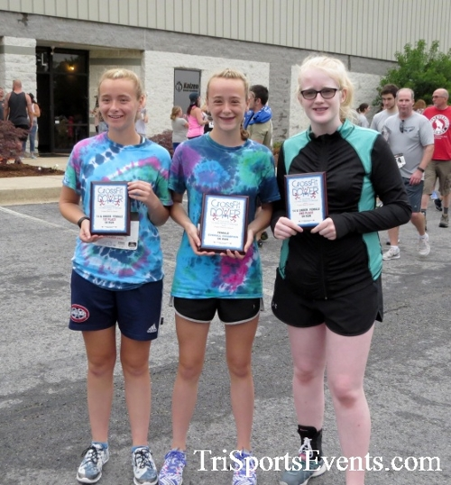 Crossfit Dover 5K Run/Walk & 1.5 Mile Fitness Challenge<br><br><br><br><a href='https://www.trisportsevents.com/pics/16_CrossFit_5K_180.JPG' download='16_CrossFit_5K_180.JPG'>Click here to download.</a><Br><a href='http://www.facebook.com/sharer.php?u=http:%2F%2Fwww.trisportsevents.com%2Fpics%2F16_CrossFit_5K_180.JPG&t=Crossfit Dover 5K Run/Walk & 1.5 Mile Fitness Challenge' target='_blank'><img src='images/fb_share.png' width='100'></a>