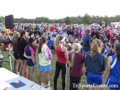 Central Delaware Middle School XC Boys/Girls Results<br><br><br><br><a href='https://www.trisportsevents.com/pics/16_DAAD_MS_XC_139.JPG' download='16_DAAD_MS_XC_139.JPG'>Click here to download.</a><Br><a href='http://www.facebook.com/sharer.php?u=http:%2F%2Fwww.trisportsevents.com%2Fpics%2F16_DAAD_MS_XC_139.JPG&t=Central Delaware Middle School XC Boys/Girls Results' target='_blank'><img src='images/fb_share.png' width='100'></a>