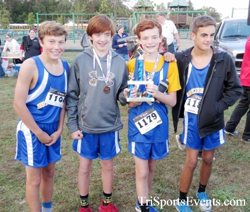 Central Delaware Middle School XC Boys/Girls Results<br><br><br><br><a href='http://www.trisportsevents.com/pics/16_DAAD_MS_XC_144.JPG' download='16_DAAD_MS_XC_144.JPG'>Click here to download.</a><Br><a href='http://www.facebook.com/sharer.php?u=http:%2F%2Fwww.trisportsevents.com%2Fpics%2F16_DAAD_MS_XC_144.JPG&t=Central Delaware Middle School XC Boys/Girls Results' target='_blank'><img src='images/fb_share.png' width='100'></a>