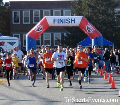 Gobble Wobble 5K Run/Walk<br><br><br><br><a href='http://www.trisportsevents.com/pics/16_Gobble_Wobble_5K_028.JPG' download='16_Gobble_Wobble_5K_028.JPG'>Click here to download.</a><Br><a href='http://www.facebook.com/sharer.php?u=http:%2F%2Fwww.trisportsevents.com%2Fpics%2F16_Gobble_Wobble_5K_028.JPG&t=Gobble Wobble 5K Run/Walk' target='_blank'><img src='images/fb_share.png' width='100'></a>