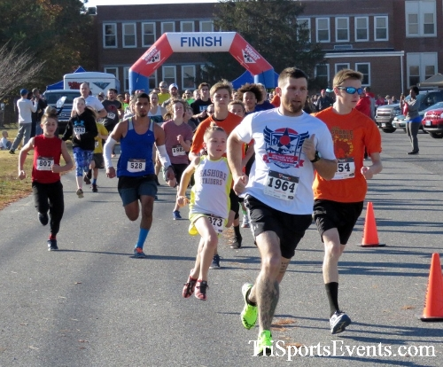Gobble Wobble 5K Run/Walk<br><br><br><br><a href='https://www.trisportsevents.com/pics/16_Gobble_Wobble_5K_030.JPG' download='16_Gobble_Wobble_5K_030.JPG'>Click here to download.</a><Br><a href='http://www.facebook.com/sharer.php?u=http:%2F%2Fwww.trisportsevents.com%2Fpics%2F16_Gobble_Wobble_5K_030.JPG&t=Gobble Wobble 5K Run/Walk' target='_blank'><img src='images/fb_share.png' width='100'></a>