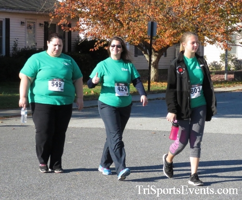 Gobble Wobble 5K Run/Walk<br><br><br><br><a href='http://www.trisportsevents.com/pics/16_Gobble_Wobble_5K_154.JPG' download='16_Gobble_Wobble_5K_154.JPG'>Click here to download.</a><Br><a href='http://www.facebook.com/sharer.php?u=http:%2F%2Fwww.trisportsevents.com%2Fpics%2F16_Gobble_Wobble_5K_154.JPG&t=Gobble Wobble 5K Run/Walk' target='_blank'><img src='images/fb_share.png' width='100'></a>