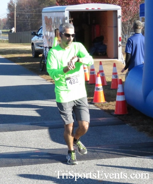 Gobble Wobble 5K Run/Walk<br><br><br><br><a href='http://www.trisportsevents.com/pics/16_Gobble_Wobble_5K_181.JPG' download='16_Gobble_Wobble_5K_181.JPG'>Click here to download.</a><Br><a href='http://www.facebook.com/sharer.php?u=http:%2F%2Fwww.trisportsevents.com%2Fpics%2F16_Gobble_Wobble_5K_181.JPG&t=Gobble Wobble 5K Run/Walk' target='_blank'><img src='images/fb_share.png' width='100'></a>