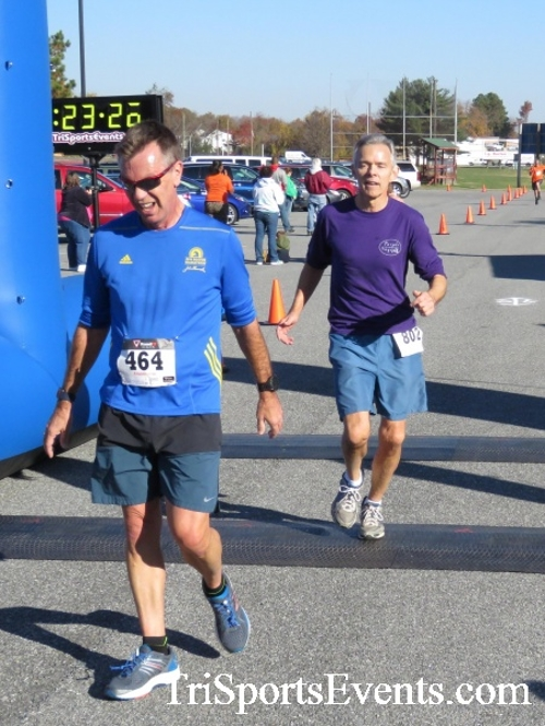 Gobble Wobble 5K Run/Walk<br><br><br><br><a href='http://www.trisportsevents.com/pics/16_Gobble_Wobble_5K_191.JPG' download='16_Gobble_Wobble_5K_191.JPG'>Click here to download.</a><Br><a href='http://www.facebook.com/sharer.php?u=http:%2F%2Fwww.trisportsevents.com%2Fpics%2F16_Gobble_Wobble_5K_191.JPG&t=Gobble Wobble 5K Run/Walk' target='_blank'><img src='images/fb_share.png' width='100'></a>