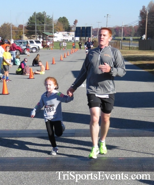 Gobble Wobble 5K Run/Walk<br><br><br><br><a href='http://www.trisportsevents.com/pics/16_Gobble_Wobble_5K_199.JPG' download='16_Gobble_Wobble_5K_199.JPG'>Click here to download.</a><Br><a href='http://www.facebook.com/sharer.php?u=http:%2F%2Fwww.trisportsevents.com%2Fpics%2F16_Gobble_Wobble_5K_199.JPG&t=Gobble Wobble 5K Run/Walk' target='_blank'><img src='images/fb_share.png' width='100'></a>