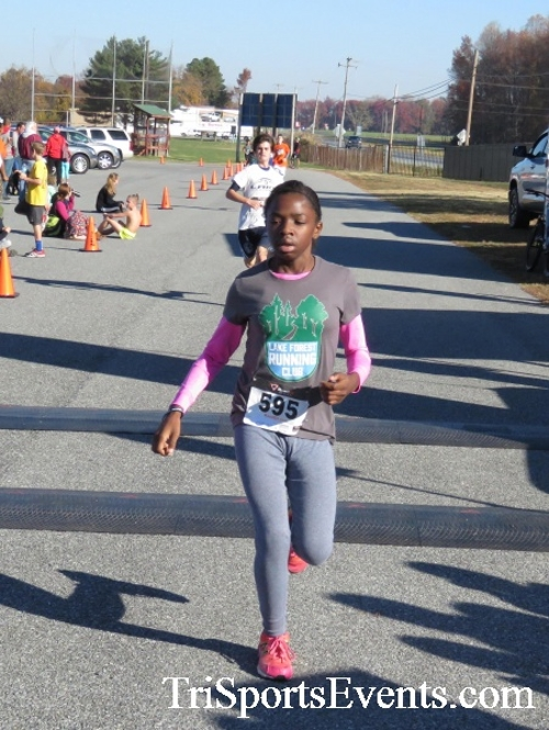 Gobble Wobble 5K Run/Walk<br><br><br><br><a href='http://www.trisportsevents.com/pics/16_Gobble_Wobble_5K_206.JPG' download='16_Gobble_Wobble_5K_206.JPG'>Click here to download.</a><Br><a href='http://www.facebook.com/sharer.php?u=http:%2F%2Fwww.trisportsevents.com%2Fpics%2F16_Gobble_Wobble_5K_206.JPG&t=Gobble Wobble 5K Run/Walk' target='_blank'><img src='images/fb_share.png' width='100'></a>