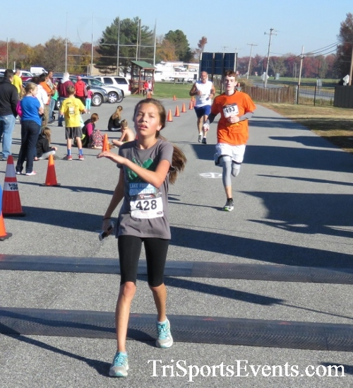Gobble Wobble 5K Run/Walk<br><br><br><br><a href='http://www.trisportsevents.com/pics/16_Gobble_Wobble_5K_208.JPG' download='16_Gobble_Wobble_5K_208.JPG'>Click here to download.</a><Br><a href='http://www.facebook.com/sharer.php?u=http:%2F%2Fwww.trisportsevents.com%2Fpics%2F16_Gobble_Wobble_5K_208.JPG&t=Gobble Wobble 5K Run/Walk' target='_blank'><img src='images/fb_share.png' width='100'></a>