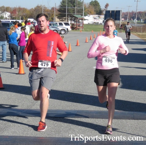 Gobble Wobble 5K Run/Walk<br><br><br><br><a href='http://www.trisportsevents.com/pics/16_Gobble_Wobble_5K_212.JPG' download='16_Gobble_Wobble_5K_212.JPG'>Click here to download.</a><Br><a href='http://www.facebook.com/sharer.php?u=http:%2F%2Fwww.trisportsevents.com%2Fpics%2F16_Gobble_Wobble_5K_212.JPG&t=Gobble Wobble 5K Run/Walk' target='_blank'><img src='images/fb_share.png' width='100'></a>