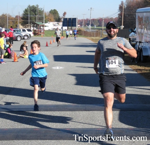 Gobble Wobble 5K Run/Walk<br><br><br><br><a href='http://www.trisportsevents.com/pics/16_Gobble_Wobble_5K_213.JPG' download='16_Gobble_Wobble_5K_213.JPG'>Click here to download.</a><Br><a href='http://www.facebook.com/sharer.php?u=http:%2F%2Fwww.trisportsevents.com%2Fpics%2F16_Gobble_Wobble_5K_213.JPG&t=Gobble Wobble 5K Run/Walk' target='_blank'><img src='images/fb_share.png' width='100'></a>
