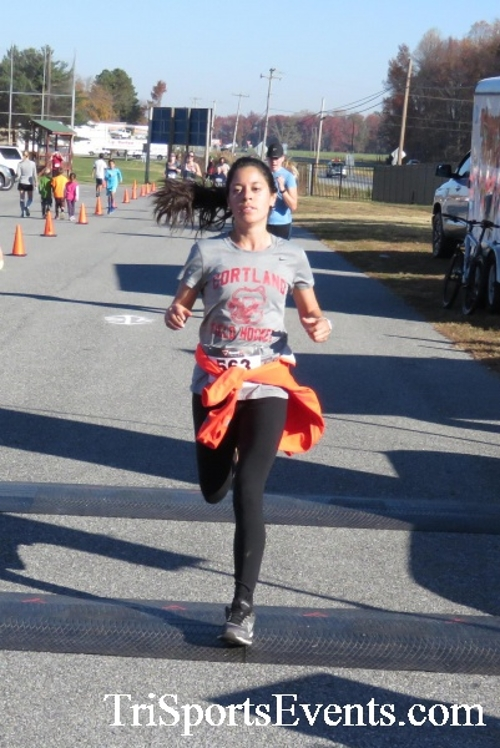 Gobble Wobble 5K Run/Walk<br><br><br><br><a href='http://www.trisportsevents.com/pics/16_Gobble_Wobble_5K_229.JPG' download='16_Gobble_Wobble_5K_229.JPG'>Click here to download.</a><Br><a href='http://www.facebook.com/sharer.php?u=http:%2F%2Fwww.trisportsevents.com%2Fpics%2F16_Gobble_Wobble_5K_229.JPG&t=Gobble Wobble 5K Run/Walk' target='_blank'><img src='images/fb_share.png' width='100'></a>