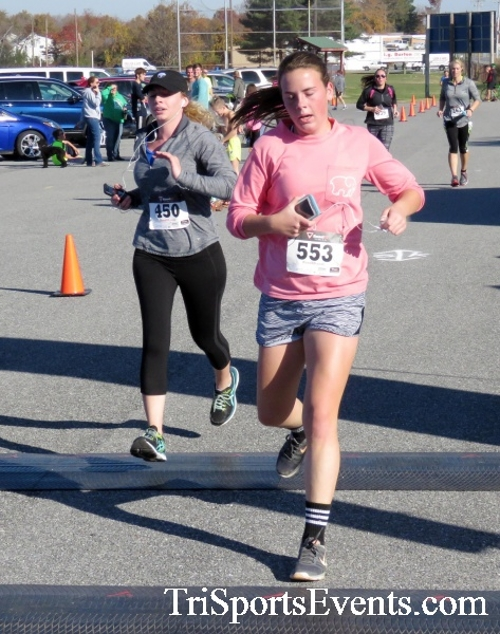 Gobble Wobble 5K Run/Walk<br><br><br><br><a href='http://www.trisportsevents.com/pics/16_Gobble_Wobble_5K_269.JPG' download='16_Gobble_Wobble_5K_269.JPG'>Click here to download.</a><Br><a href='http://www.facebook.com/sharer.php?u=http:%2F%2Fwww.trisportsevents.com%2Fpics%2F16_Gobble_Wobble_5K_269.JPG&t=Gobble Wobble 5K Run/Walk' target='_blank'><img src='images/fb_share.png' width='100'></a>