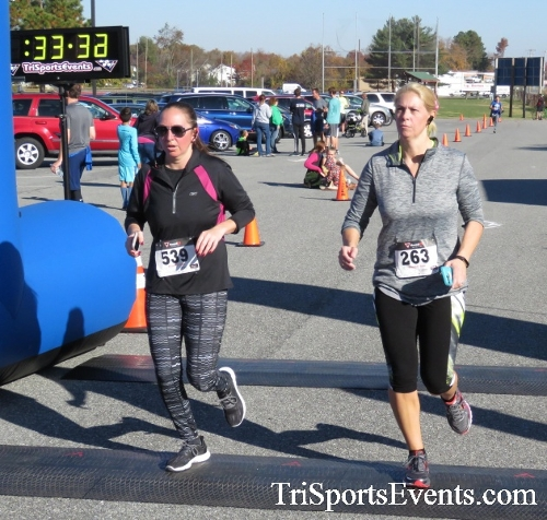 Gobble Wobble 5K Run/Walk<br><br><br><br><a href='http://www.trisportsevents.com/pics/16_Gobble_Wobble_5K_270.JPG' download='16_Gobble_Wobble_5K_270.JPG'>Click here to download.</a><Br><a href='http://www.facebook.com/sharer.php?u=http:%2F%2Fwww.trisportsevents.com%2Fpics%2F16_Gobble_Wobble_5K_270.JPG&t=Gobble Wobble 5K Run/Walk' target='_blank'><img src='images/fb_share.png' width='100'></a>