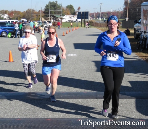 Gobble Wobble 5K Run/Walk<br><br><br><br><a href='http://www.trisportsevents.com/pics/16_Gobble_Wobble_5K_275.JPG' download='16_Gobble_Wobble_5K_275.JPG'>Click here to download.</a><Br><a href='http://www.facebook.com/sharer.php?u=http:%2F%2Fwww.trisportsevents.com%2Fpics%2F16_Gobble_Wobble_5K_275.JPG&t=Gobble Wobble 5K Run/Walk' target='_blank'><img src='images/fb_share.png' width='100'></a>
