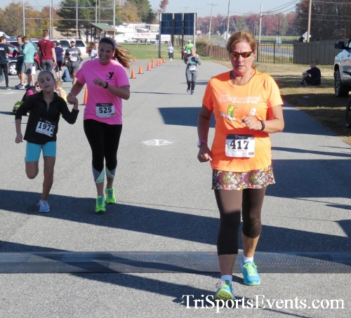 Gobble Wobble 5K Run/Walk<br><br><br><br><a href='http://www.trisportsevents.com/pics/16_Gobble_Wobble_5K_278.JPG' download='16_Gobble_Wobble_5K_278.JPG'>Click here to download.</a><Br><a href='http://www.facebook.com/sharer.php?u=http:%2F%2Fwww.trisportsevents.com%2Fpics%2F16_Gobble_Wobble_5K_278.JPG&t=Gobble Wobble 5K Run/Walk' target='_blank'><img src='images/fb_share.png' width='100'></a>