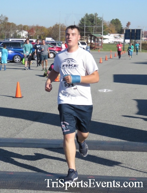 Gobble Wobble 5K Run/Walk<br><br><br><br><a href='http://www.trisportsevents.com/pics/16_Gobble_Wobble_5K_284.JPG' download='16_Gobble_Wobble_5K_284.JPG'>Click here to download.</a><Br><a href='http://www.facebook.com/sharer.php?u=http:%2F%2Fwww.trisportsevents.com%2Fpics%2F16_Gobble_Wobble_5K_284.JPG&t=Gobble Wobble 5K Run/Walk' target='_blank'><img src='images/fb_share.png' width='100'></a>