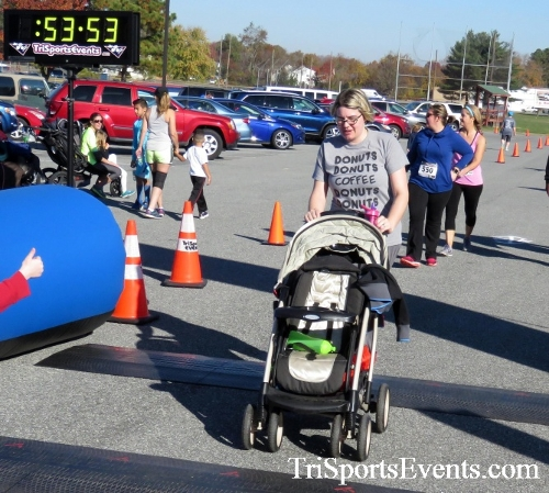Gobble Wobble 5K Run/Walk<br><br><br><br><a href='http://www.trisportsevents.com/pics/16_Gobble_Wobble_5K_335.JPG' download='16_Gobble_Wobble_5K_335.JPG'>Click here to download.</a><Br><a href='http://www.facebook.com/sharer.php?u=http:%2F%2Fwww.trisportsevents.com%2Fpics%2F16_Gobble_Wobble_5K_335.JPG&t=Gobble Wobble 5K Run/Walk' target='_blank'><img src='images/fb_share.png' width='100'></a>