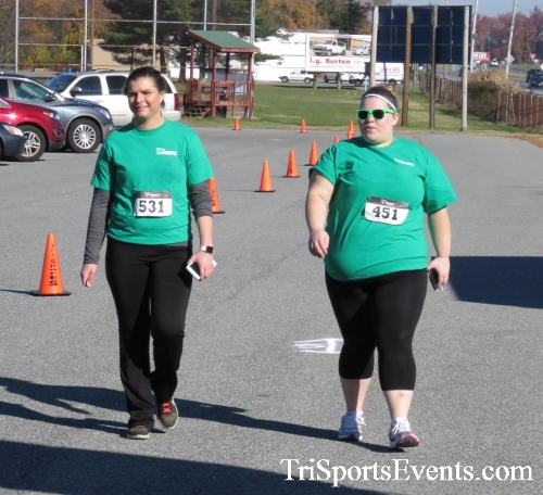 Gobble Wobble 5K Run/Walk<br><br><br><br><a href='http://www.trisportsevents.com/pics/16_Gobble_Wobble_5K_354.JPG' download='16_Gobble_Wobble_5K_354.JPG'>Click here to download.</a><Br><a href='http://www.facebook.com/sharer.php?u=http:%2F%2Fwww.trisportsevents.com%2Fpics%2F16_Gobble_Wobble_5K_354.JPG&t=Gobble Wobble 5K Run/Walk' target='_blank'><img src='images/fb_share.png' width='100'></a>