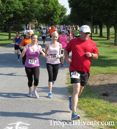 Gotta Have Faye-th 5K Run/Walk<br><br><br><br><a href='http://www.trisportsevents.com/pics/16_Gotta_Have_Faye-th_5K_022.JPG' download='16_Gotta_Have_Faye-th_5K_022.JPG'>Click here to download.</a><Br><a href='http://www.facebook.com/sharer.php?u=http:%2F%2Fwww.trisportsevents.com%2Fpics%2F16_Gotta_Have_Faye-th_5K_022.JPG&t=Gotta Have Faye-th 5K Run/Walk' target='_blank'><img src='images/fb_share.png' width='100'></a>