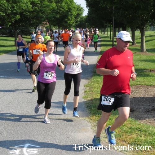 Gotta Have Faye-th 5K Run/Walk<br><br><br><br><a href='https://www.trisportsevents.com/pics/16_Gotta_Have_Faye-th_5K_023.JPG' download='16_Gotta_Have_Faye-th_5K_023.JPG'>Click here to download.</a><Br><a href='http://www.facebook.com/sharer.php?u=http:%2F%2Fwww.trisportsevents.com%2Fpics%2F16_Gotta_Have_Faye-th_5K_023.JPG&t=Gotta Have Faye-th 5K Run/Walk' target='_blank'><img src='images/fb_share.png' width='100'></a>