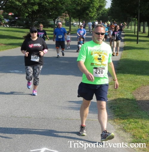 Gotta Have Faye-th 5K Run/Walk<br><br><br><br><a href='https://www.trisportsevents.com/pics/16_Gotta_Have_Faye-th_5K_039.JPG' download='16_Gotta_Have_Faye-th_5K_039.JPG'>Click here to download.</a><Br><a href='http://www.facebook.com/sharer.php?u=http:%2F%2Fwww.trisportsevents.com%2Fpics%2F16_Gotta_Have_Faye-th_5K_039.JPG&t=Gotta Have Faye-th 5K Run/Walk' target='_blank'><img src='images/fb_share.png' width='100'></a>