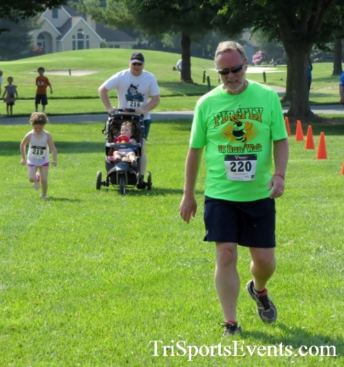 Gotta Have Faye-th 5K Run/Walk<br><br><br><br><a href='https://www.trisportsevents.com/pics/16_Gotta_Have_Faye-th_5K_118.JPG' download='16_Gotta_Have_Faye-th_5K_118.JPG'>Click here to download.</a><Br><a href='http://www.facebook.com/sharer.php?u=http:%2F%2Fwww.trisportsevents.com%2Fpics%2F16_Gotta_Have_Faye-th_5K_118.JPG&t=Gotta Have Faye-th 5K Run/Walk' target='_blank'><img src='images/fb_share.png' width='100'></a>