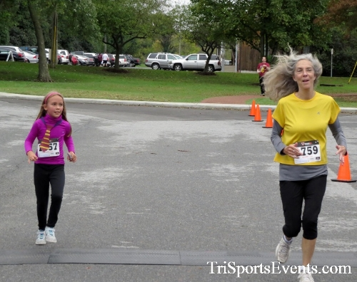 Queen of the Roses 5K Run/Walk<br><br><br><br><a href='http://www.trisportsevents.com/pics/16_Queen_of_Roses_5K_118.JPG' download='16_Queen_of_Roses_5K_118.JPG'>Click here to download.</a><Br><a href='http://www.facebook.com/sharer.php?u=http:%2F%2Fwww.trisportsevents.com%2Fpics%2F16_Queen_of_Roses_5K_118.JPG&t=Queen of the Roses 5K Run/Walk' target='_blank'><img src='images/fb_share.png' width='100'></a>