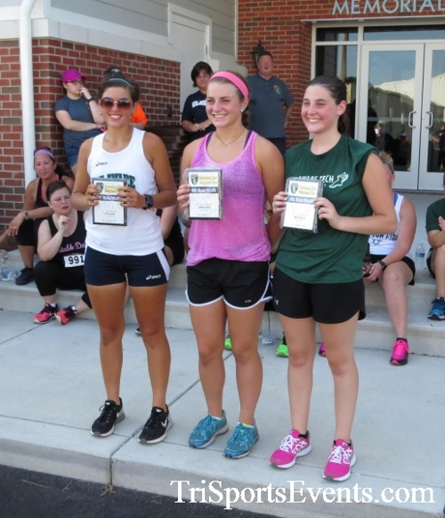 Running Hot - Clayton Fire Company 5K Run/Walk<br><br><br><br><a href='https://www.trisportsevents.com/pics/16_Running_Hot_5K_199.JPG' download='16_Running_Hot_5K_199.JPG'>Click here to download.</a><Br><a href='http://www.facebook.com/sharer.php?u=http:%2F%2Fwww.trisportsevents.com%2Fpics%2F16_Running_Hot_5K_199.JPG&t=Running Hot - Clayton Fire Company 5K Run/Walk' target='_blank'><img src='images/fb_share.png' width='100'></a>
