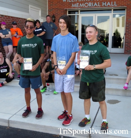 Running Hot - Clayton Fire Company 5K Run/Walk<br><br><br><br><a href='https://www.trisportsevents.com/pics/16_Running_Hot_5K_200.JPG' download='16_Running_Hot_5K_200.JPG'>Click here to download.</a><Br><a href='http://www.facebook.com/sharer.php?u=http:%2F%2Fwww.trisportsevents.com%2Fpics%2F16_Running_Hot_5K_200.JPG&t=Running Hot - Clayton Fire Company 5K Run/Walk' target='_blank'><img src='images/fb_share.png' width='100'></a>