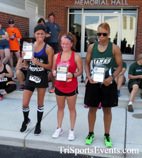 Running Hot - Clayton Fire Company 5K Run/Walk<br><br><br><br><a href='https://www.trisportsevents.com/pics/16_Running_Hot_5K_201.JPG' download='16_Running_Hot_5K_201.JPG'>Click here to download.</a><Br><a href='http://www.facebook.com/sharer.php?u=http:%2F%2Fwww.trisportsevents.com%2Fpics%2F16_Running_Hot_5K_201.JPG&t=Running Hot - Clayton Fire Company 5K Run/Walk' target='_blank'><img src='images/fb_share.png' width='100'></a>