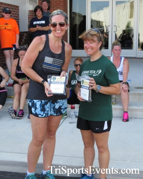Running Hot - Clayton Fire Company 5K Run/Walk<br><br><br><br><a href='http://www.trisportsevents.com/pics/16_Running_Hot_5K_206.JPG' download='16_Running_Hot_5K_206.JPG'>Click here to download.</a><Br><a href='http://www.facebook.com/sharer.php?u=http:%2F%2Fwww.trisportsevents.com%2Fpics%2F16_Running_Hot_5K_206.JPG&t=Running Hot - Clayton Fire Company 5K Run/Walk' target='_blank'><img src='images/fb_share.png' width='100'></a>