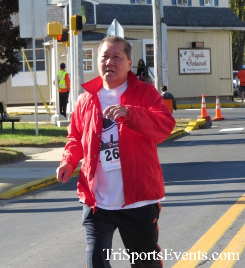 Ryan's High Five 5K Run/Walk<br><br><br><br><a href='https://www.trisportsevents.com/pics/16_Ryan's_High_Five_5K_131.JPG' download='16_Ryan's_High_Five_5K_131.JPG'>Click here to download.</a><Br><a href='http://www.facebook.com/sharer.php?u=http:%2F%2Fwww.trisportsevents.com%2Fpics%2F16_Ryan's_High_Five_5K_131.JPG&t=Ryan's High Five 5K Run/Walk' target='_blank'><img src='images/fb_share.png' width='100'></a>