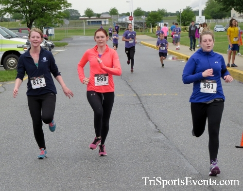 Rayn's Race 5K Run/Walk<br><br><br><br><a href='http://www.trisportsevents.com/pics/16_Ryan's_Race_5K_209.JPG' download='16_Ryan's_Race_5K_209.JPG'>Click here to download.</a><Br><a href='http://www.facebook.com/sharer.php?u=http:%2F%2Fwww.trisportsevents.com%2Fpics%2F16_Ryan's_Race_5K_209.JPG&t=Rayn's Race 5K Run/Walk' target='_blank'><img src='images/fb_share.png' width='100'></a>