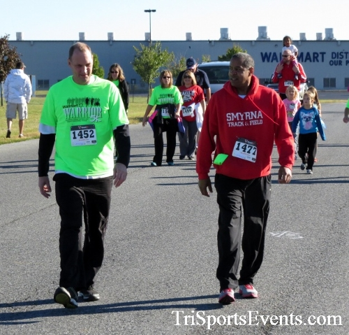Walmart Warrior 5K Run/Walk<br><br><br><br><a href='https://www.trisportsevents.com/pics/16_Walmart_Warrior_5K_052.JPG' download='16_Walmart_Warrior_5K_052.JPG'>Click here to download.</a><Br><a href='http://www.facebook.com/sharer.php?u=http:%2F%2Fwww.trisportsevents.com%2Fpics%2F16_Walmart_Warrior_5K_052.JPG&t=Walmart Warrior 5K Run/Walk' target='_blank'><img src='images/fb_share.png' width='100'></a>