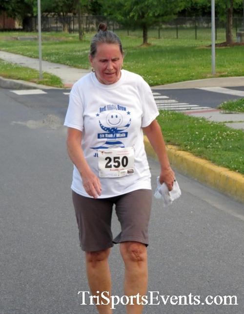 Cougars for a Cause 5K Run/Walk<br><br><br><br><a href='https://www.trisportsevents.com/pics/17_Cougars_for_a_Cause_5K_144.JPG' download='17_Cougars_for_a_Cause_5K_144.JPG'>Click here to download.</a><Br><a href='http://www.facebook.com/sharer.php?u=http:%2F%2Fwww.trisportsevents.com%2Fpics%2F17_Cougars_for_a_Cause_5K_144.JPG&t=Cougars for a Cause 5K Run/Walk' target='_blank'><img src='images/fb_share.png' width='100'></a>