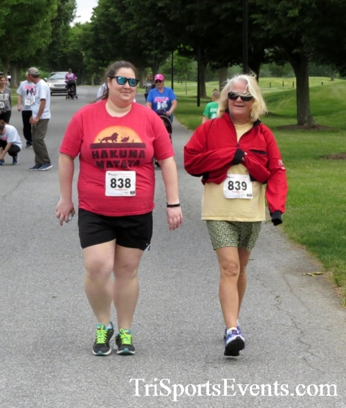 Gotta Have Faye-th 5K Run/Walk<br><br><br><br><a href='http://www.trisportsevents.com/pics/17_Gotta_Have_Faye-th_5K_045.JPG' download='17_Gotta_Have_Faye-th_5K_045.JPG'>Click here to download.</a><Br><a href='http://www.facebook.com/sharer.php?u=http:%2F%2Fwww.trisportsevents.com%2Fpics%2F17_Gotta_Have_Faye-th_5K_045.JPG&t=Gotta Have Faye-th 5K Run/Walk' target='_blank'><img src='images/fb_share.png' width='100'></a>