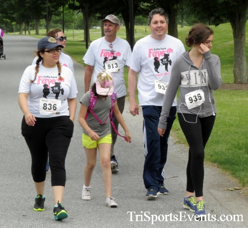 Gotta Have Faye-th 5K Run/Walk<br><br><br><br><a href='http://www.trisportsevents.com/pics/17_Gotta_Have_Faye-th_5K_047.JPG' download='17_Gotta_Have_Faye-th_5K_047.JPG'>Click here to download.</a><Br><a href='http://www.facebook.com/sharer.php?u=http:%2F%2Fwww.trisportsevents.com%2Fpics%2F17_Gotta_Have_Faye-th_5K_047.JPG&t=Gotta Have Faye-th 5K Run/Walk' target='_blank'><img src='images/fb_share.png' width='100'></a>