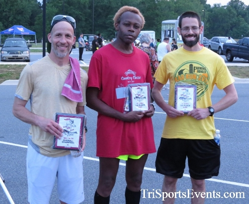 Otter Trotter 5K Run/Walk<br><br><br><br><a href='https://www.trisportsevents.com/pics/17_Otter_Trotter_5K_259.JPG' download='17_Otter_Trotter_5K_259.JPG'>Click here to download.</a><Br><a href='http://www.facebook.com/sharer.php?u=http:%2F%2Fwww.trisportsevents.com%2Fpics%2F17_Otter_Trotter_5K_259.JPG&t=Otter Trotter 5K Run/Walk' target='_blank'><img src='images/fb_share.png' width='100'></a>