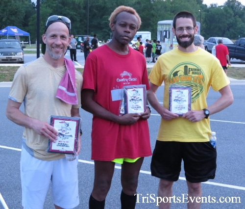Otter Trotter 5K Run/Walk<br><br><br><br><a href='https://www.trisportsevents.com/pics/17_Otter_Trotter_5K_260.JPG' download='17_Otter_Trotter_5K_260.JPG'>Click here to download.</a><Br><a href='http://www.facebook.com/sharer.php?u=http:%2F%2Fwww.trisportsevents.com%2Fpics%2F17_Otter_Trotter_5K_260.JPG&t=Otter Trotter 5K Run/Walk' target='_blank'><img src='images/fb_share.png' width='100'></a>