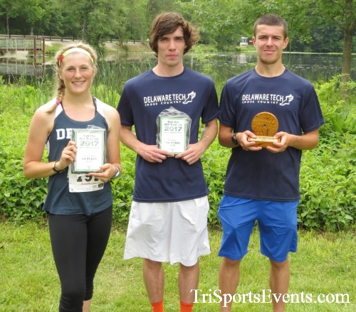 Run the Mill Trail 5K - Blair's Pond Nature Trail<br><br><br><br><a href='https://www.trisportsevents.com/pics/17_Run_the_Mill_5K_133.JPG' download='17_Run_the_Mill_5K_133.JPG'>Click here to download.</a><Br><a href='http://www.facebook.com/sharer.php?u=http:%2F%2Fwww.trisportsevents.com%2Fpics%2F17_Run_the_Mill_5K_133.JPG&t=Run the Mill Trail 5K - Blair's Pond Nature Trail' target='_blank'><img src='images/fb_share.png' width='100'></a>