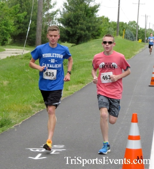 Ryans Race 5K Run/Walk<br><br><br><br><a href='https://www.trisportsevents.com/pics/17_Ryans_Race_5K_023.JPG' download='17_Ryans_Race_5K_023.JPG'>Click here to download.</a><Br><a href='http://www.facebook.com/sharer.php?u=http:%2F%2Fwww.trisportsevents.com%2Fpics%2F17_Ryans_Race_5K_023.JPG&t=Ryans Race 5K Run/Walk' target='_blank'><img src='images/fb_share.png' width='100'></a>