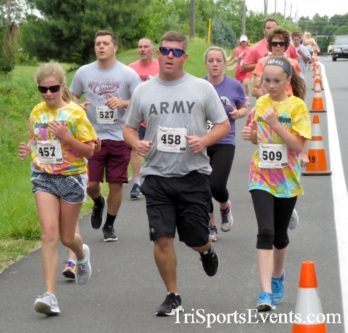 Ryans Race 5K Run/Walk<br><br><br><br><a href='https://www.trisportsevents.com/pics/17_Ryans_Race_5K_057.JPG' download='17_Ryans_Race_5K_057.JPG'>Click here to download.</a><Br><a href='http://www.facebook.com/sharer.php?u=http:%2F%2Fwww.trisportsevents.com%2Fpics%2F17_Ryans_Race_5K_057.JPG&t=Ryans Race 5K Run/Walk' target='_blank'><img src='images/fb_share.png' width='100'></a>