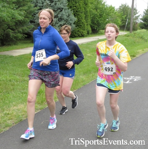 Ryans Race 5K Run/Walk<br><br><br><br><a href='https://www.trisportsevents.com/pics/17_Ryans_Race_5K_069.JPG' download='17_Ryans_Race_5K_069.JPG'>Click here to download.</a><Br><a href='http://www.facebook.com/sharer.php?u=http:%2F%2Fwww.trisportsevents.com%2Fpics%2F17_Ryans_Race_5K_069.JPG&t=Ryans Race 5K Run/Walk' target='_blank'><img src='images/fb_share.png' width='100'></a>